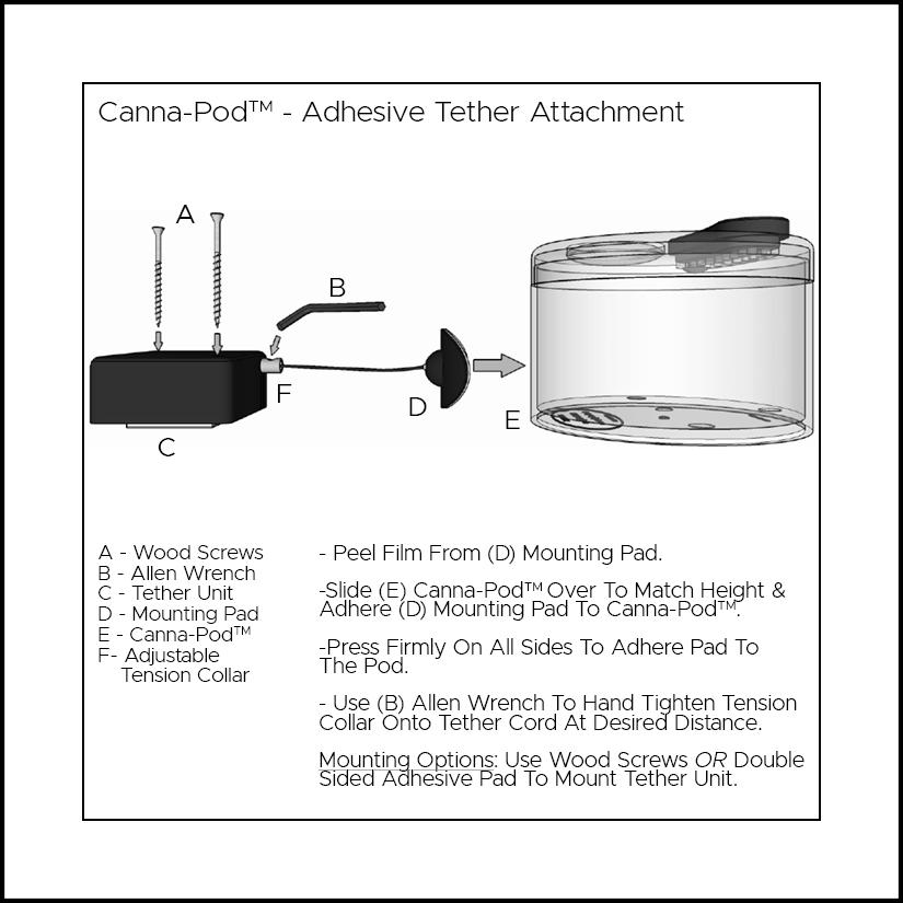 Canna-Pod Adhesive Tether Attachment